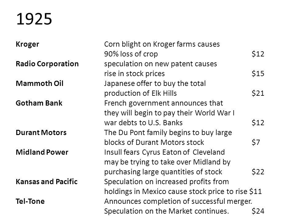 1925 Kroger Corn blight on Kroger farms causes 90% loss of crop $12
