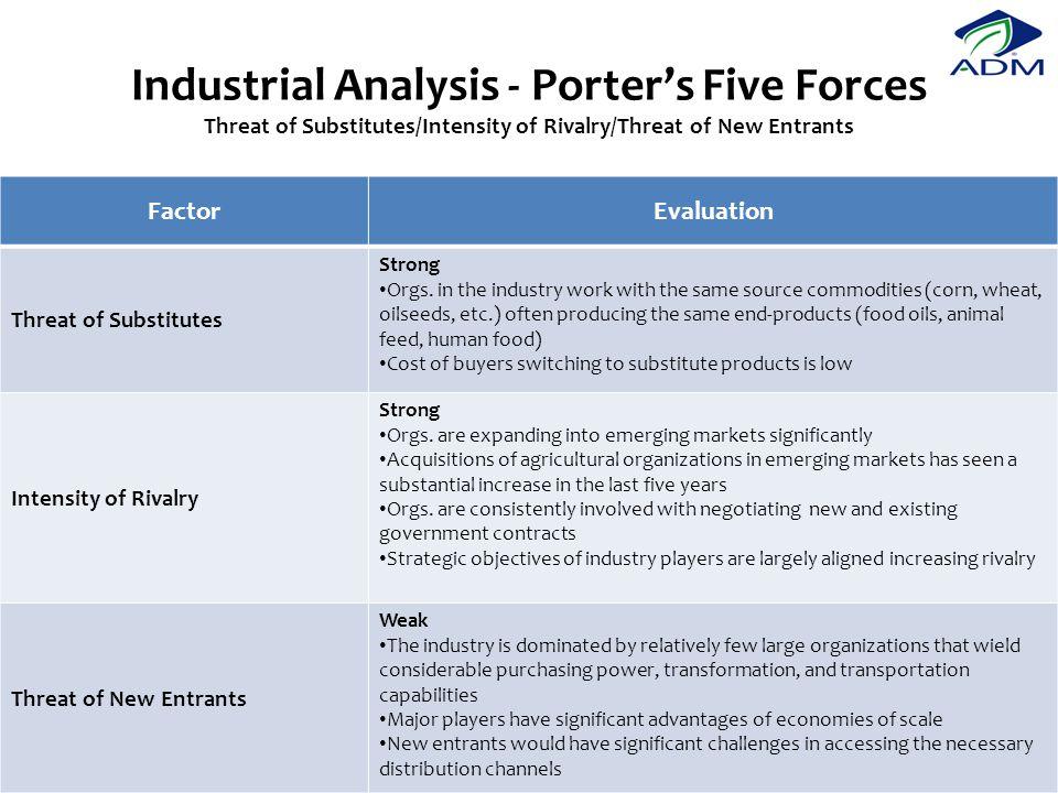 Download masonski i okultni simboli for Porter 5 forces book