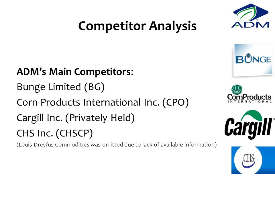 Competitor Analysis ADM's Main Competitors: Bunge Limited (BG)