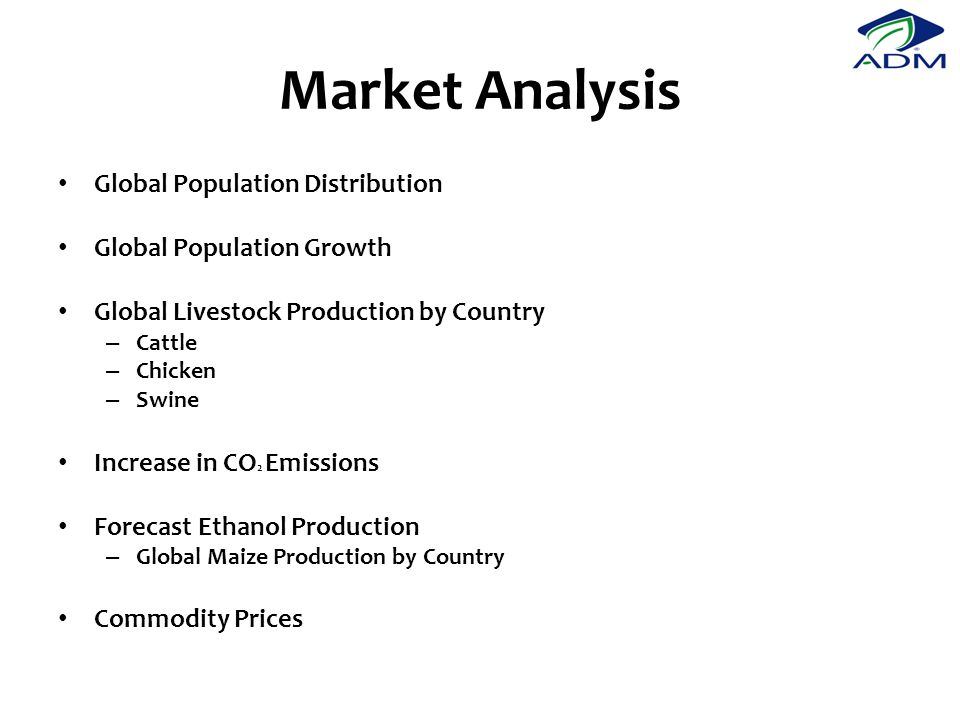 Market Analysis Global Population Distribution