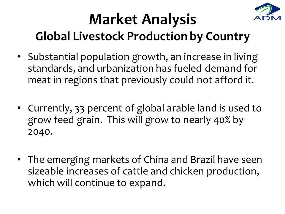 Market Analysis Global Livestock Production by Country