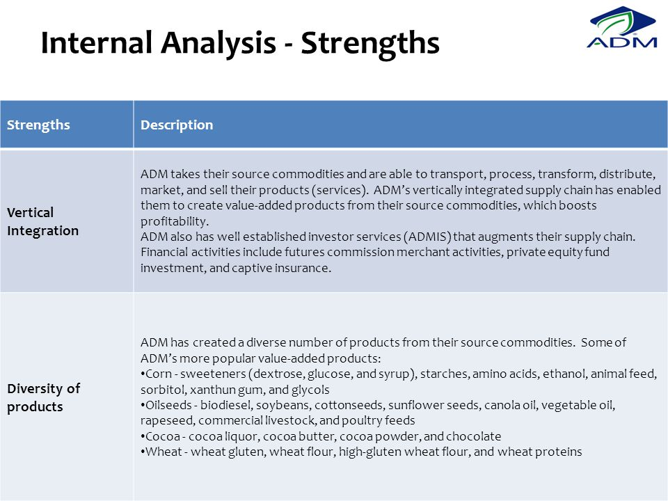 Internal Analysis - Strengths