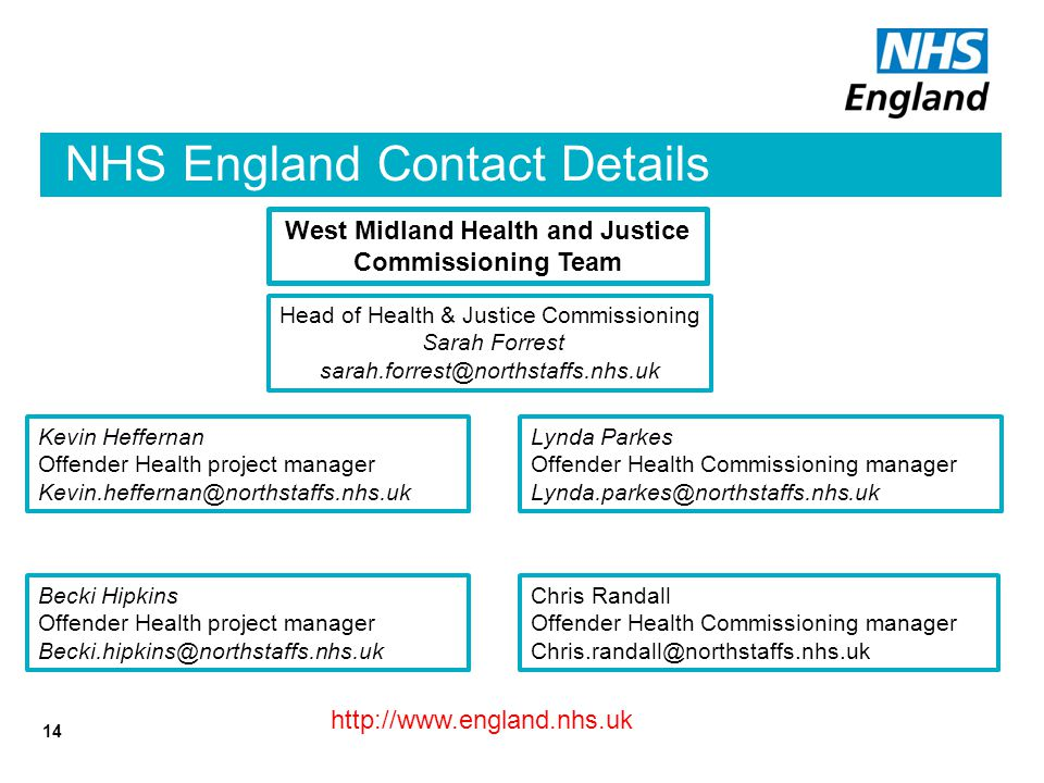 NHS England Contact Details