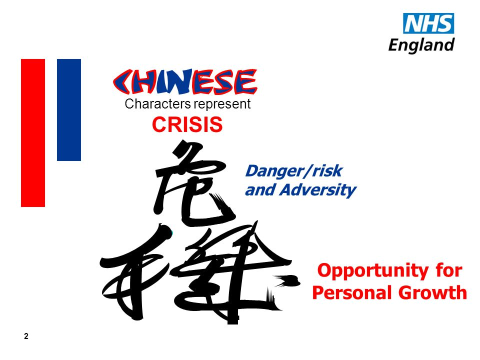 CRISIS Opportunity for Personal Growth Danger/risk and Adversity
