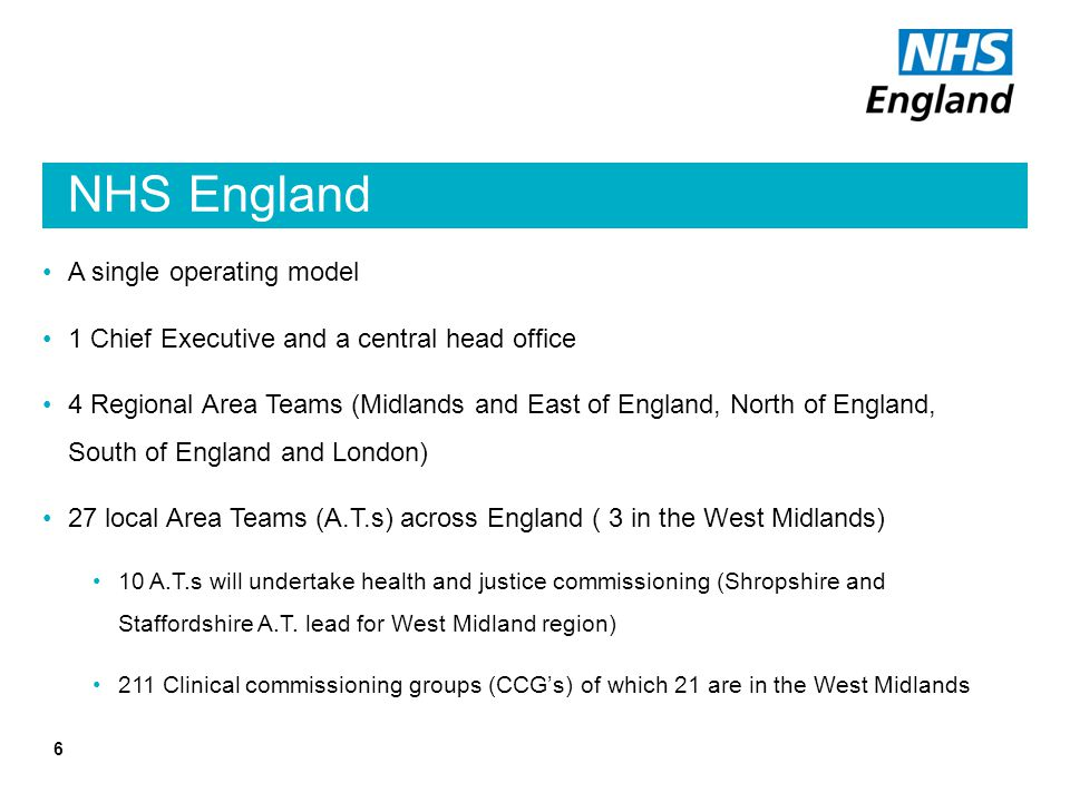 NHS England A single operating model