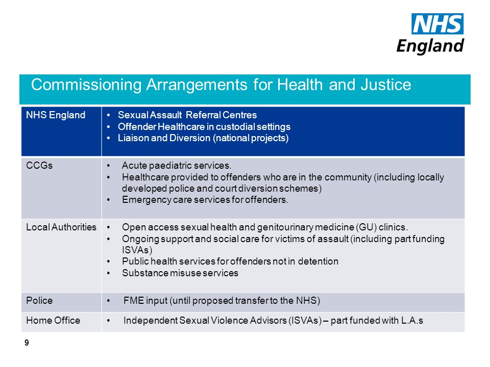 Commissioning Arrangements for Health and Justice