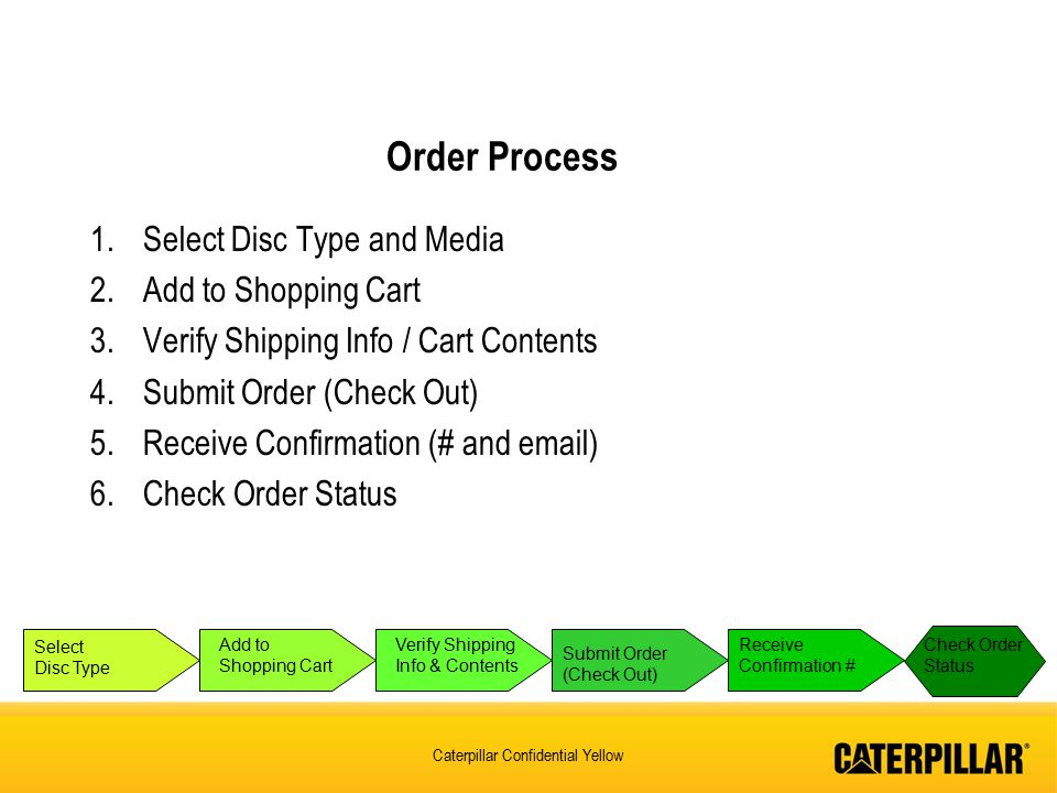 Order Process Select Disc Type and Media Add to Shopping Cart