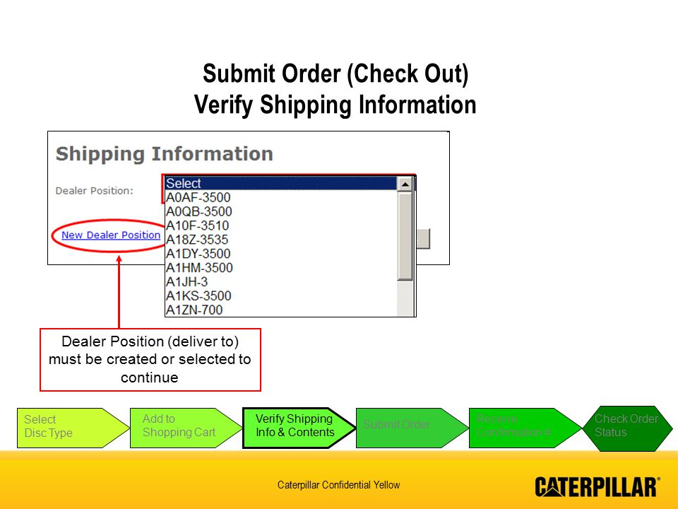 Submit Order (Check Out) Verify Shipping Information