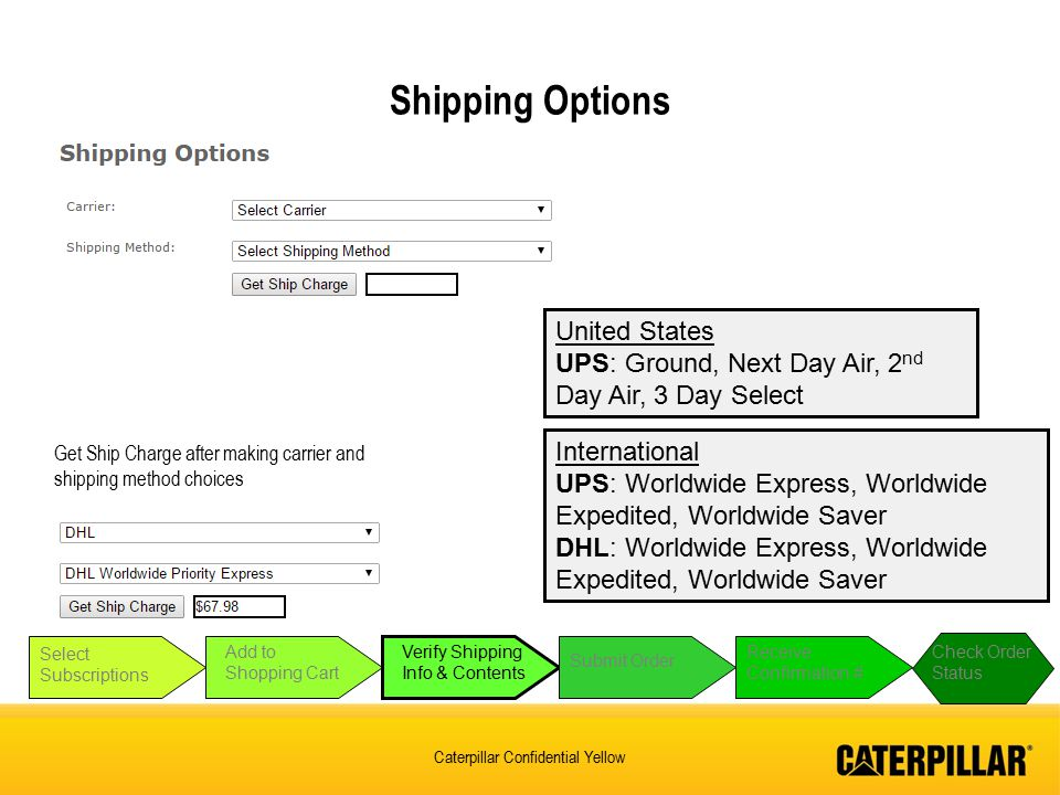 Shipping Options United States