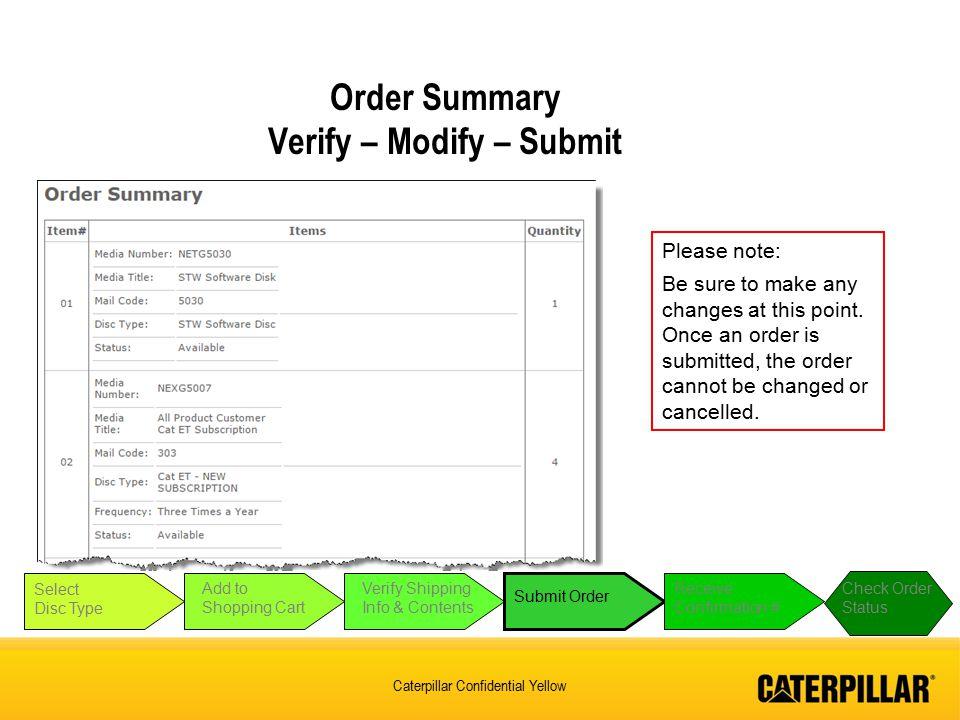Order Summary Verify – Modify – Submit