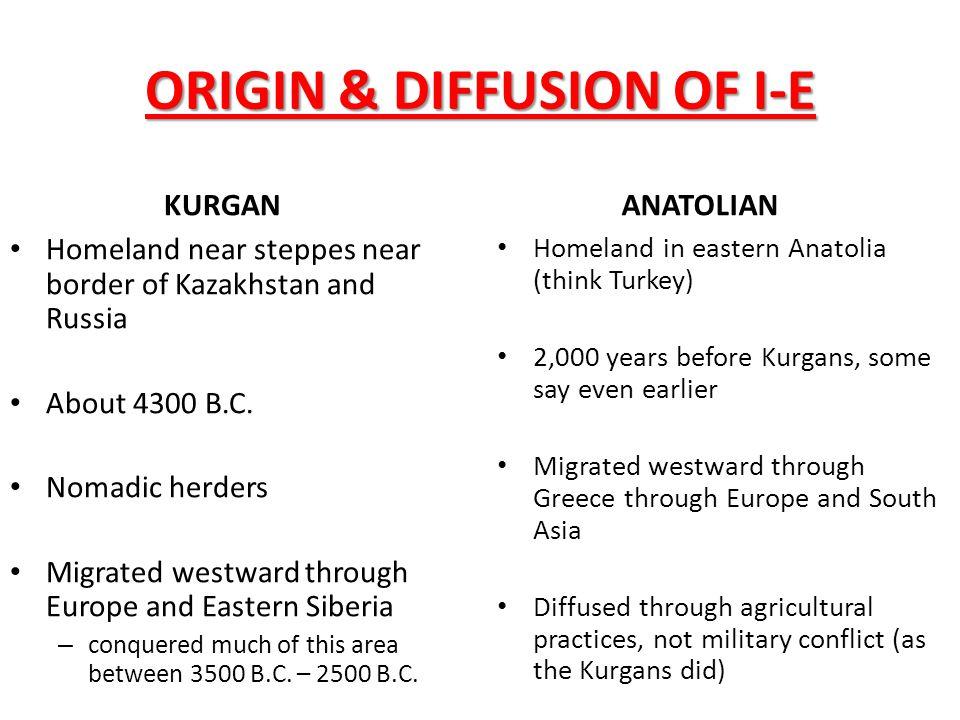 ORIGIN & DIFFUSION OF I-E