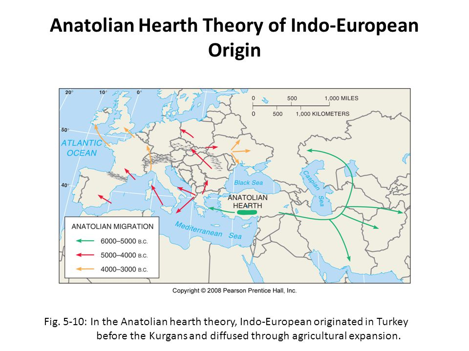Anatolian Hearth Theory of Indo-European Origin