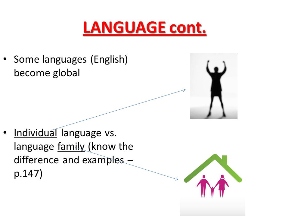 LANGUAGE cont. Some languages (English) become global