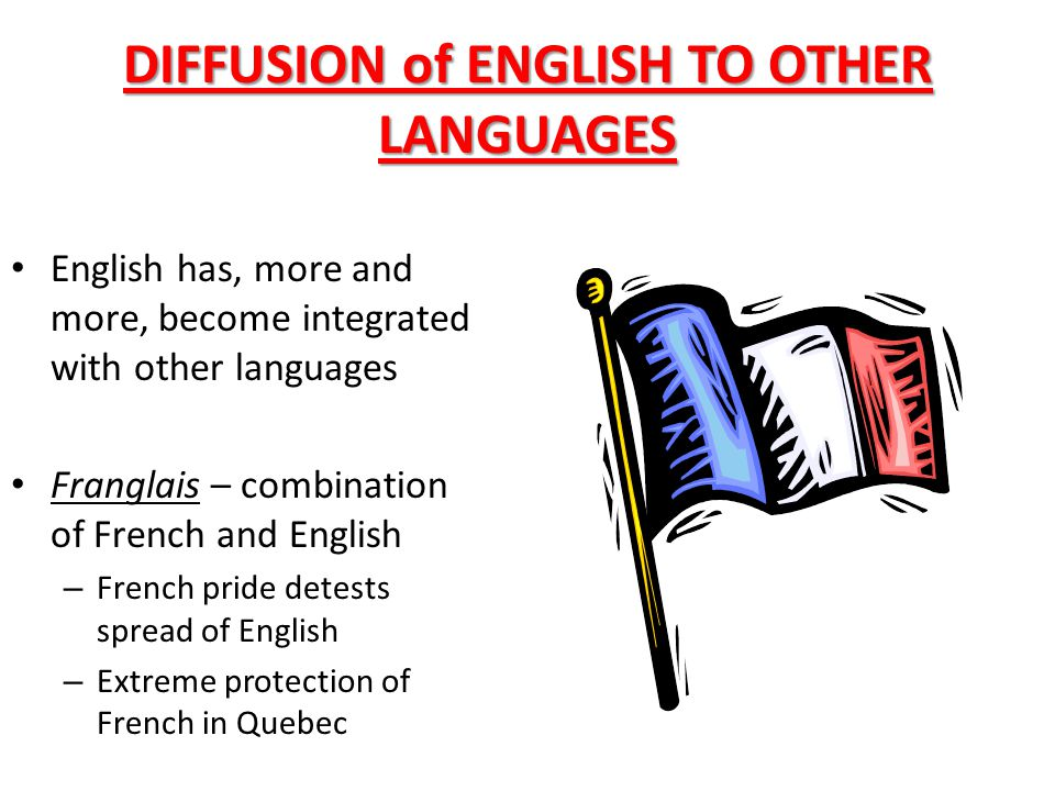 DIFFUSION of ENGLISH TO OTHER LANGUAGES