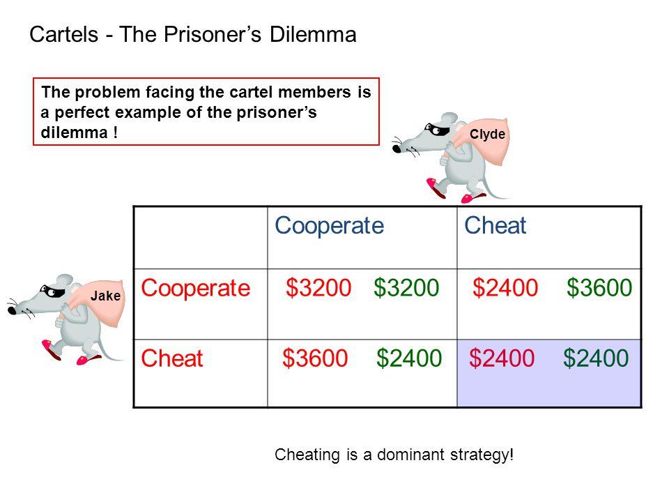 Cooperate Cheat $3200 $3200 $2400 $3600 $3600 $2400 $2400 $2400