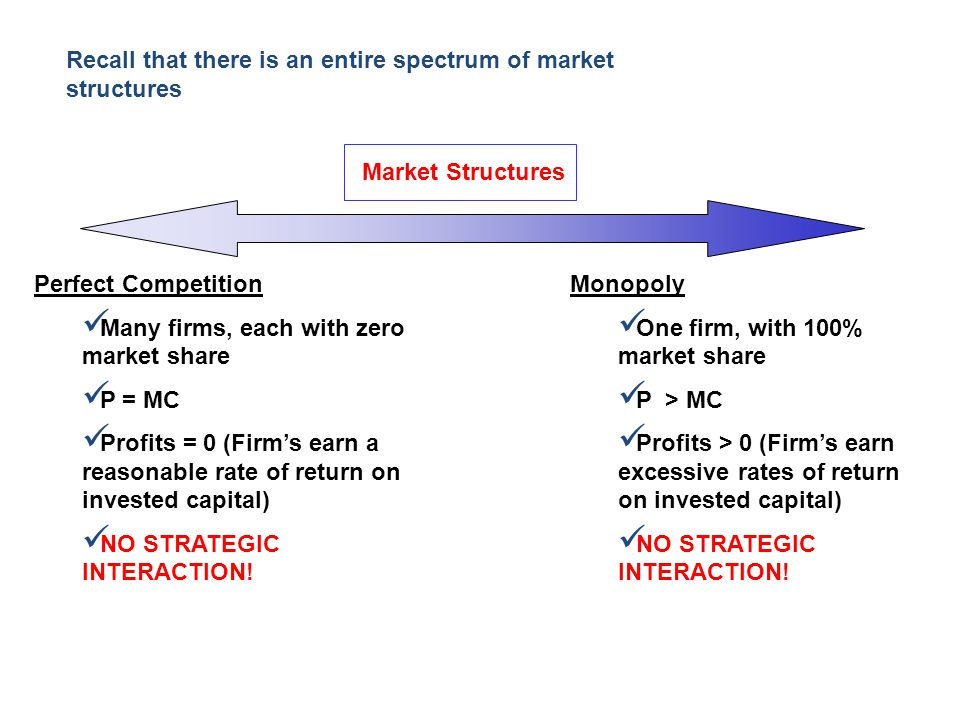 Recall that there is an entire spectrum of market structures