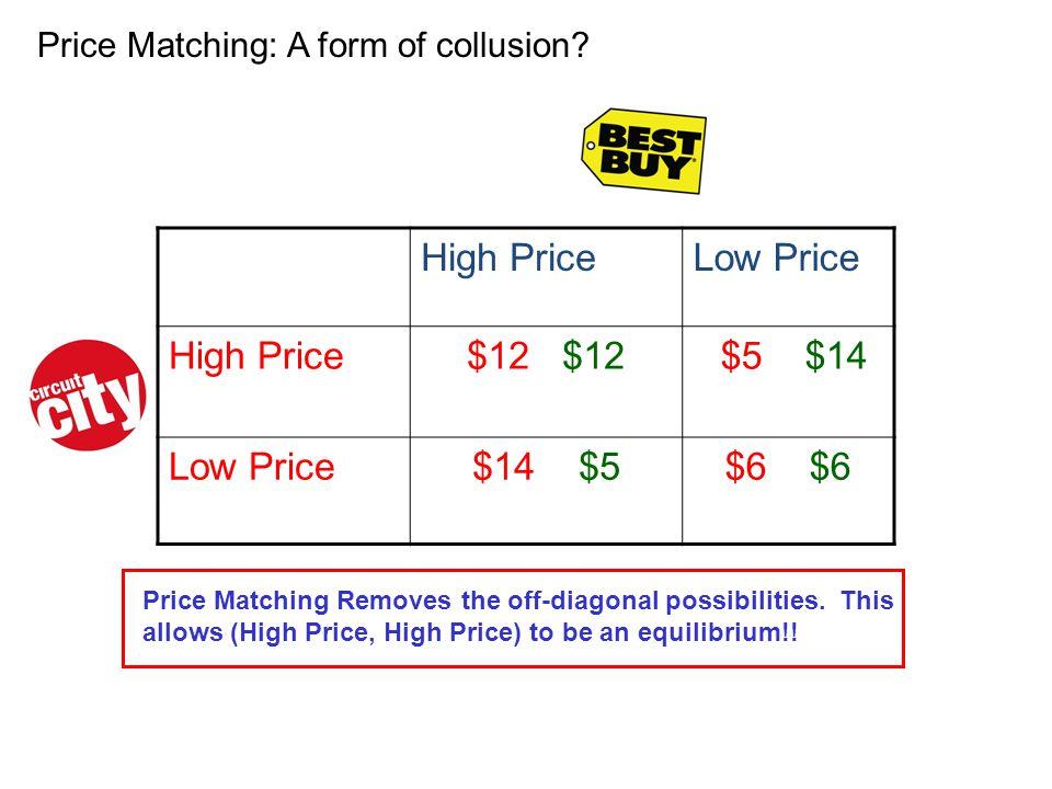 High Price Low Price $12 $12 $5 $14 $14 $5 $6 $6