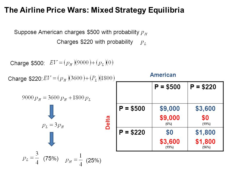 The Airline Price Wars: Mixed Strategy Equilibria