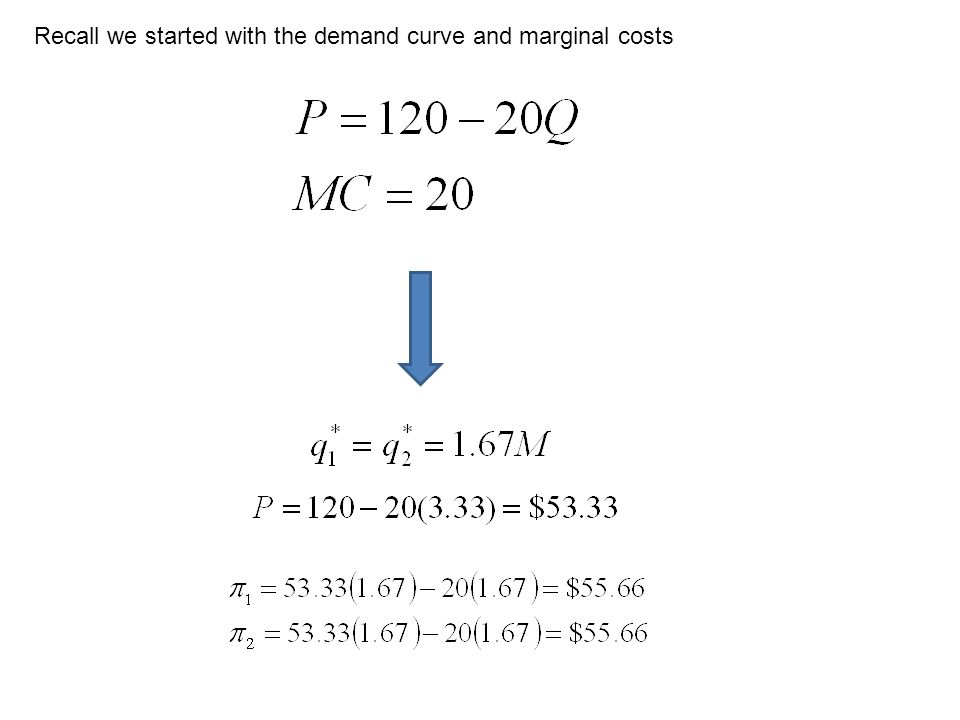 Recall we started with the demand curve and marginal costs