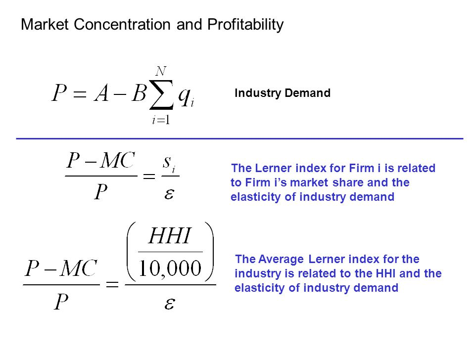 Market Concentration and Profitability