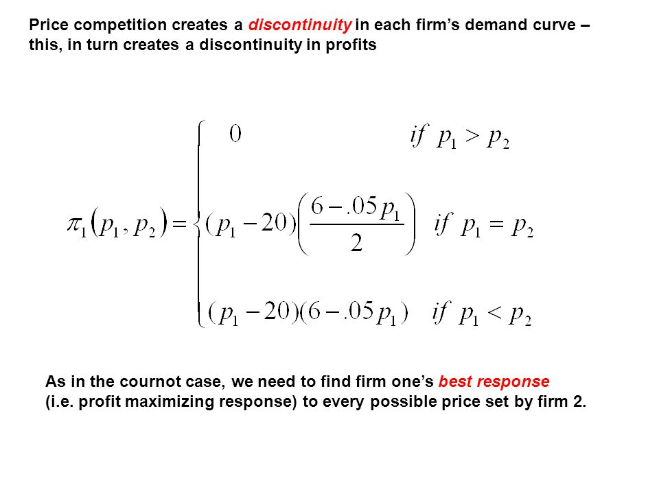 Price competition creates a discontinuity in each firm's demand curve – this, in turn creates a discontinuity in profits