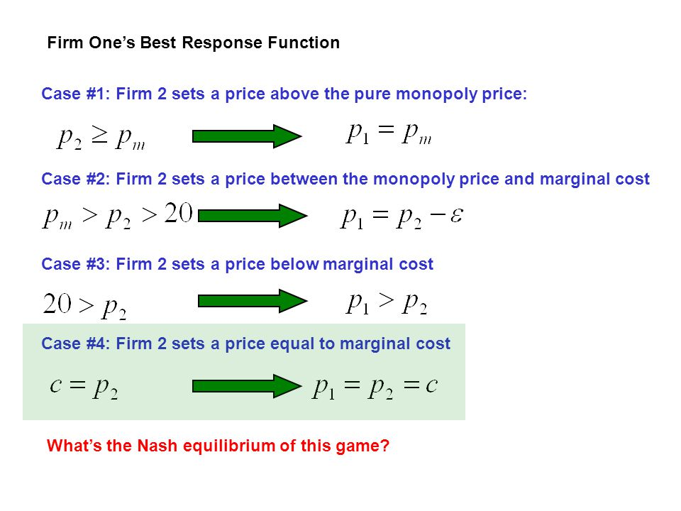 Firm One's Best Response Function
