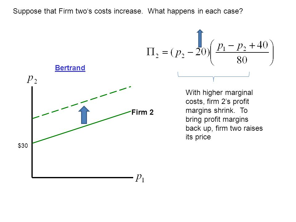 Suppose that Firm two's costs increase. What happens in each case