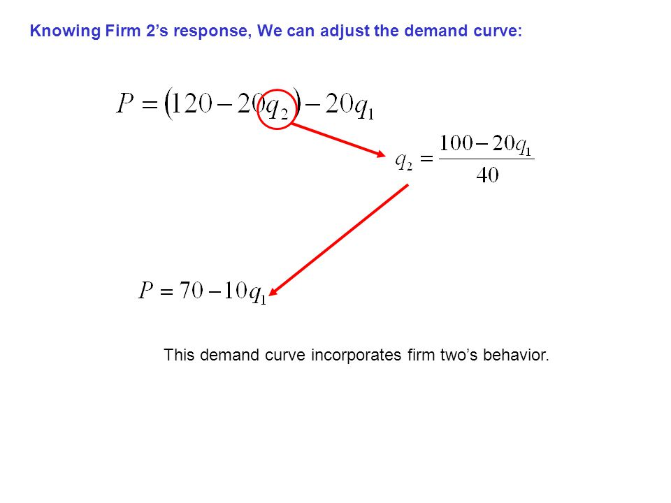 Knowing Firm 2's response, We can adjust the demand curve: