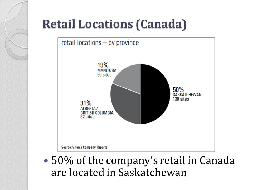 Retail Locations (Canada)