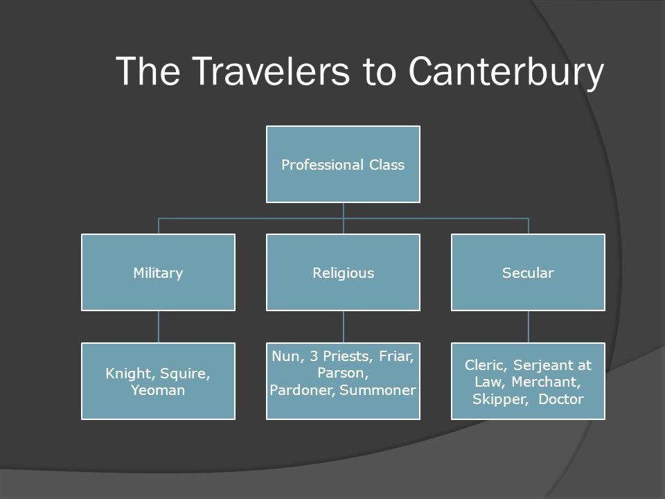 The Travelers to Canterbury