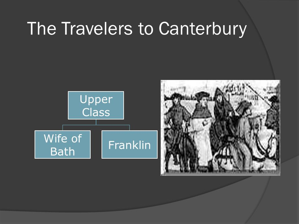 The Travelers to Canterbury