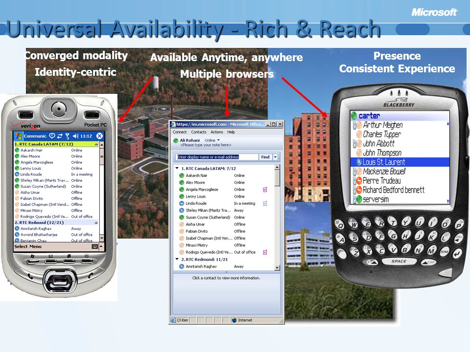 Universal Availability - Rich & Reach