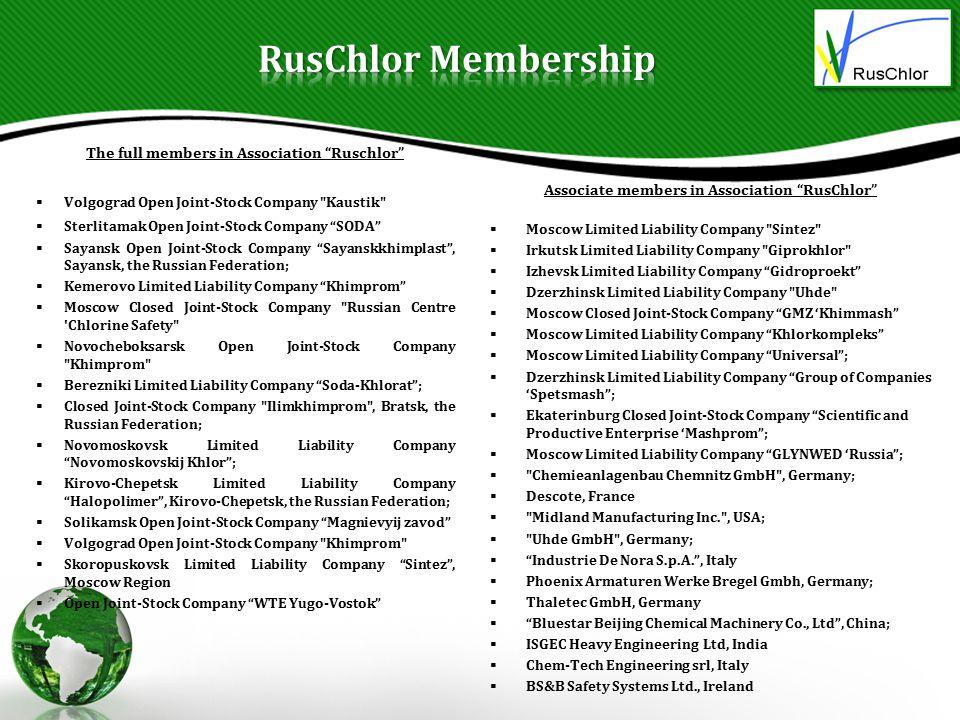 RusChlor Membership The full members in Association Ruschlor