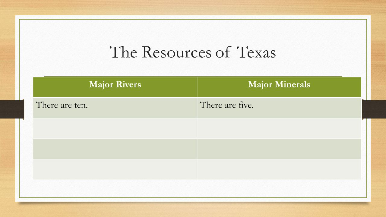 The Resources of Texas Major Rivers Major Minerals There are ten.