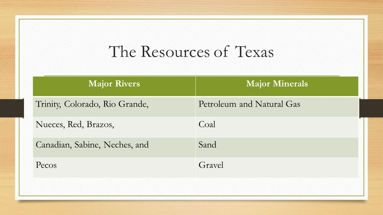 The Resources of Texas Major Rivers Major Minerals