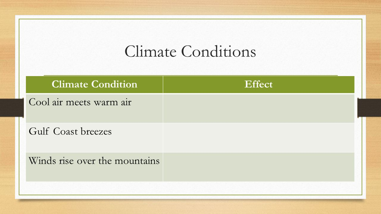 Climate Conditions Climate Condition Effect Cool air meets warm air
