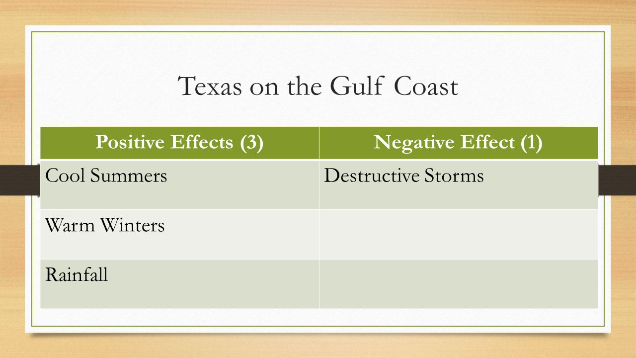 Texas on the Gulf Coast Positive Effects (3) Negative Effect (1)