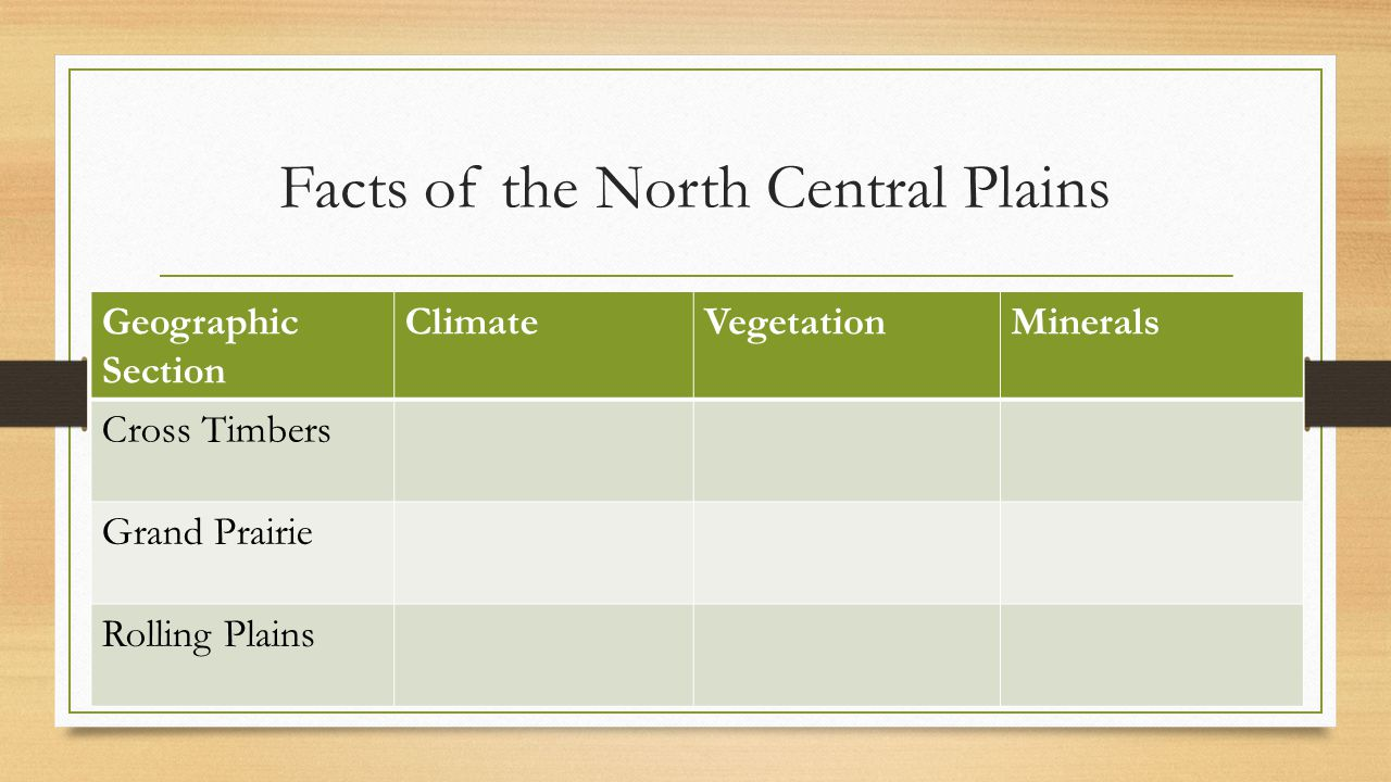 Facts of the North Central Plains