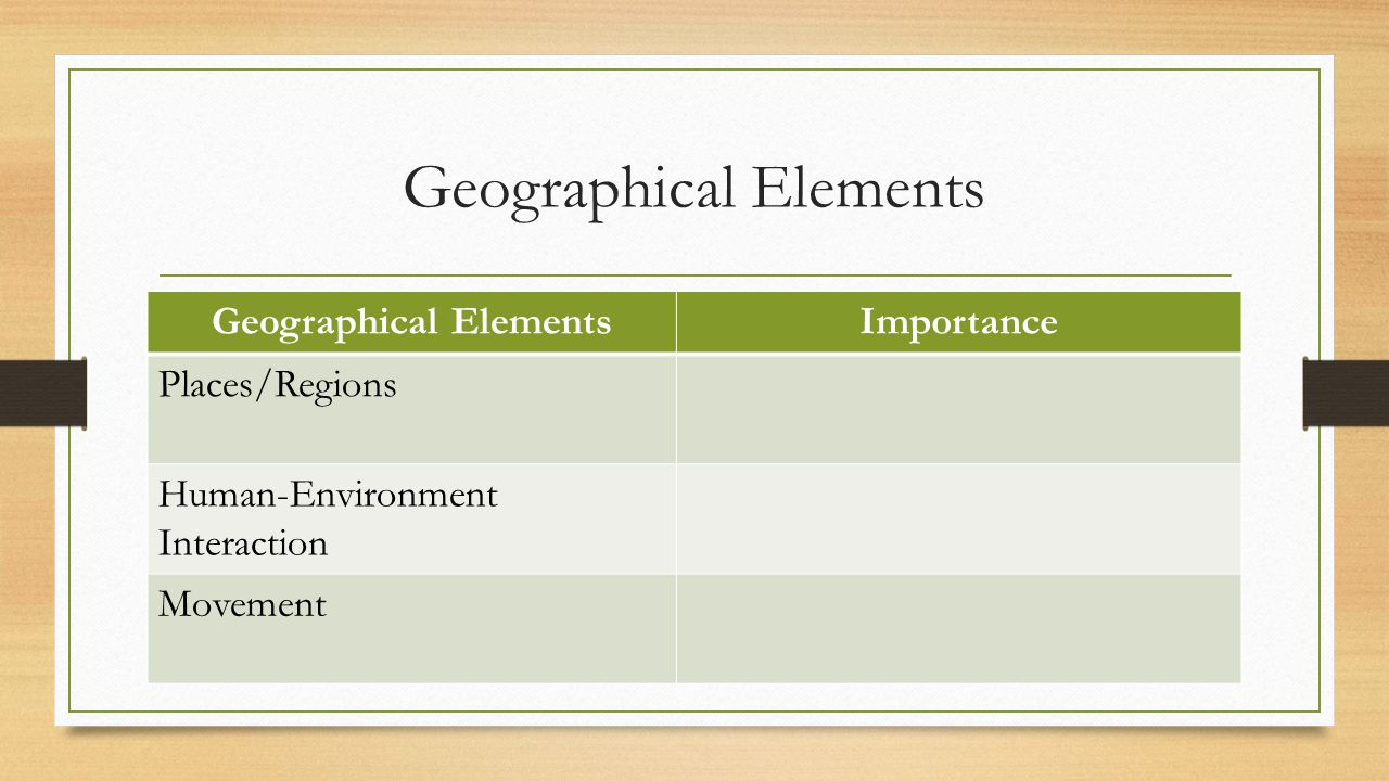 Geographical Elements