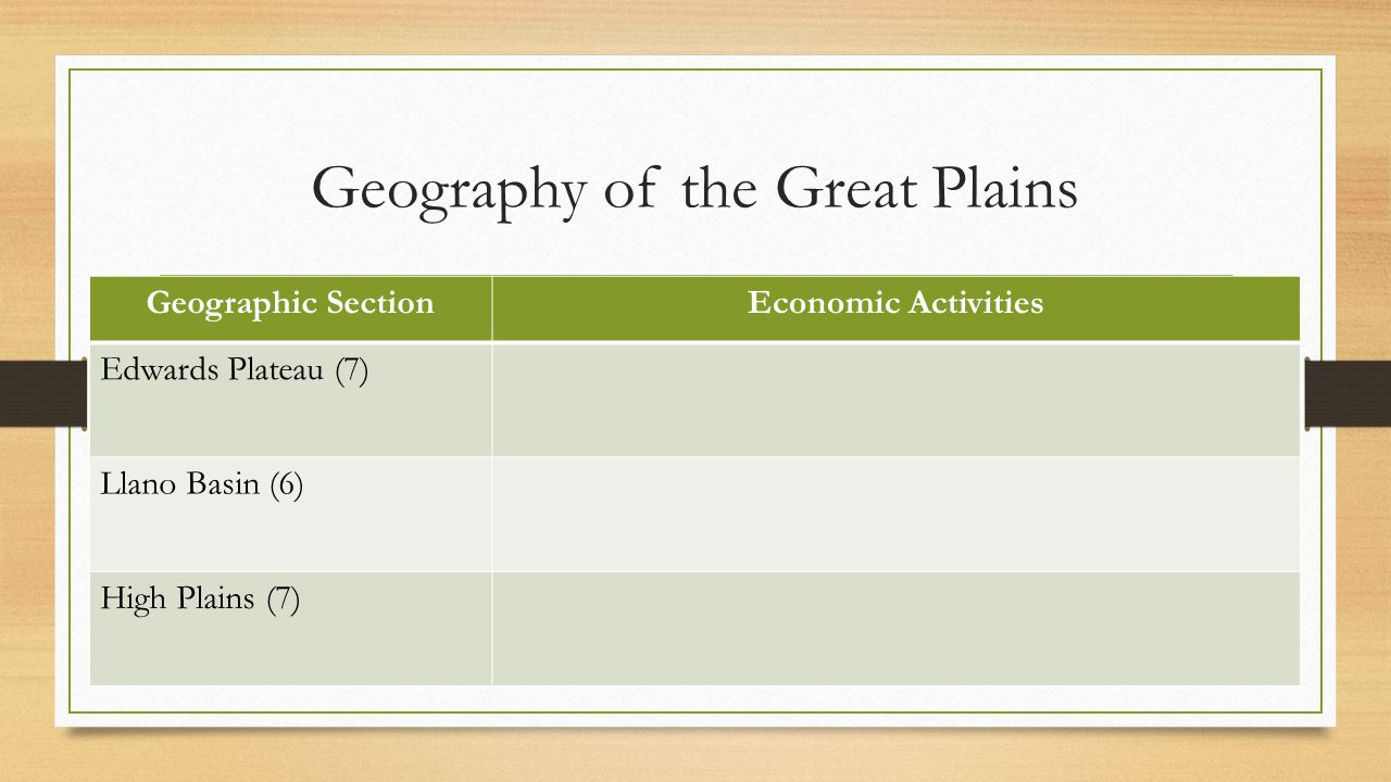 Geography of the Great Plains