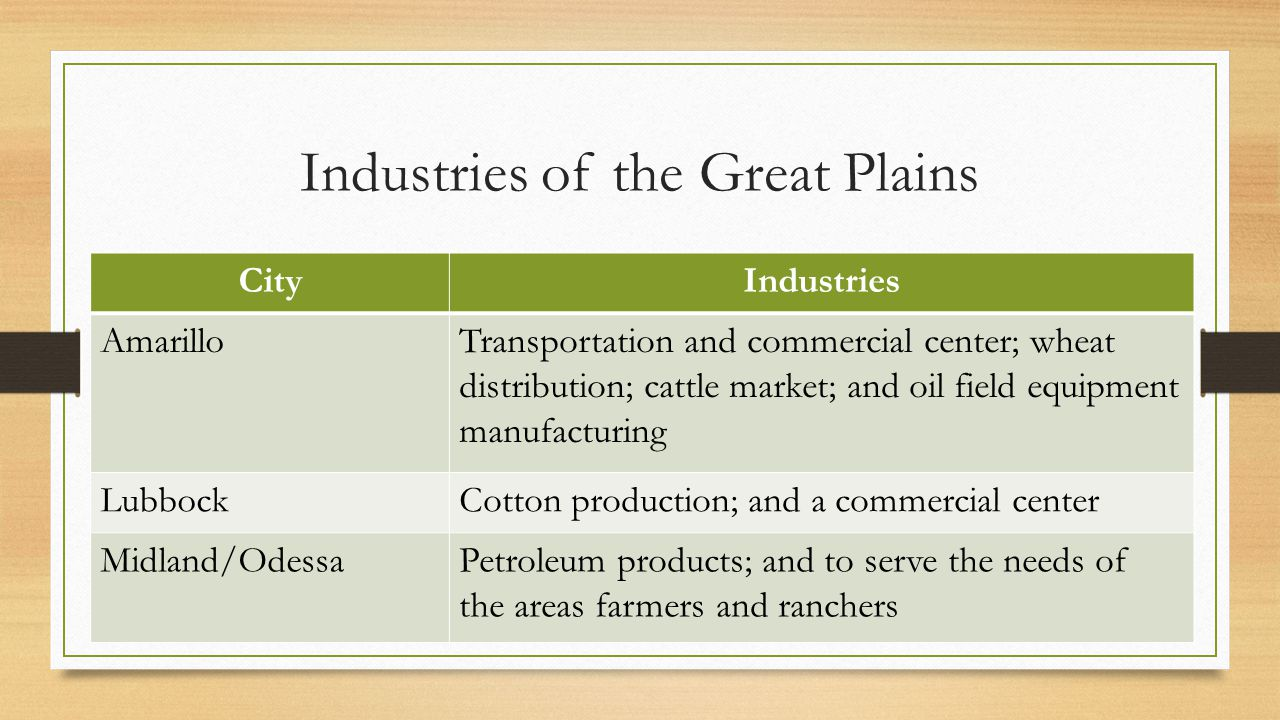 Industries of the Great Plains