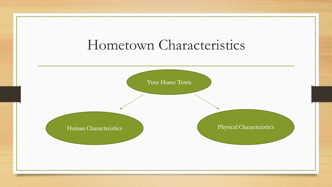 Hometown Characteristics