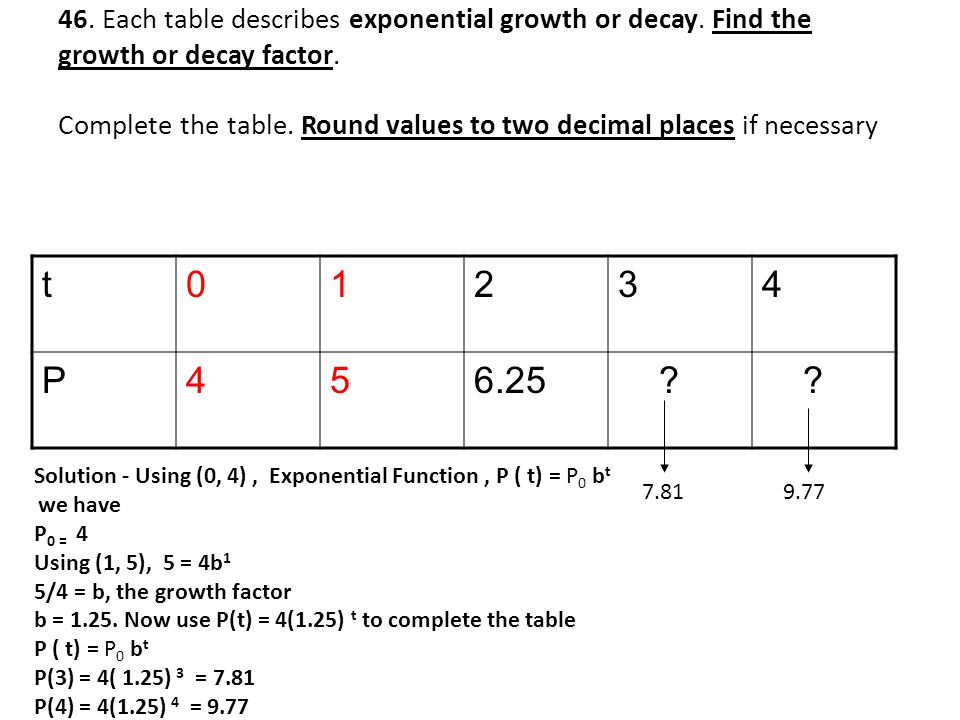 46. Each table describes exponential growth or decay