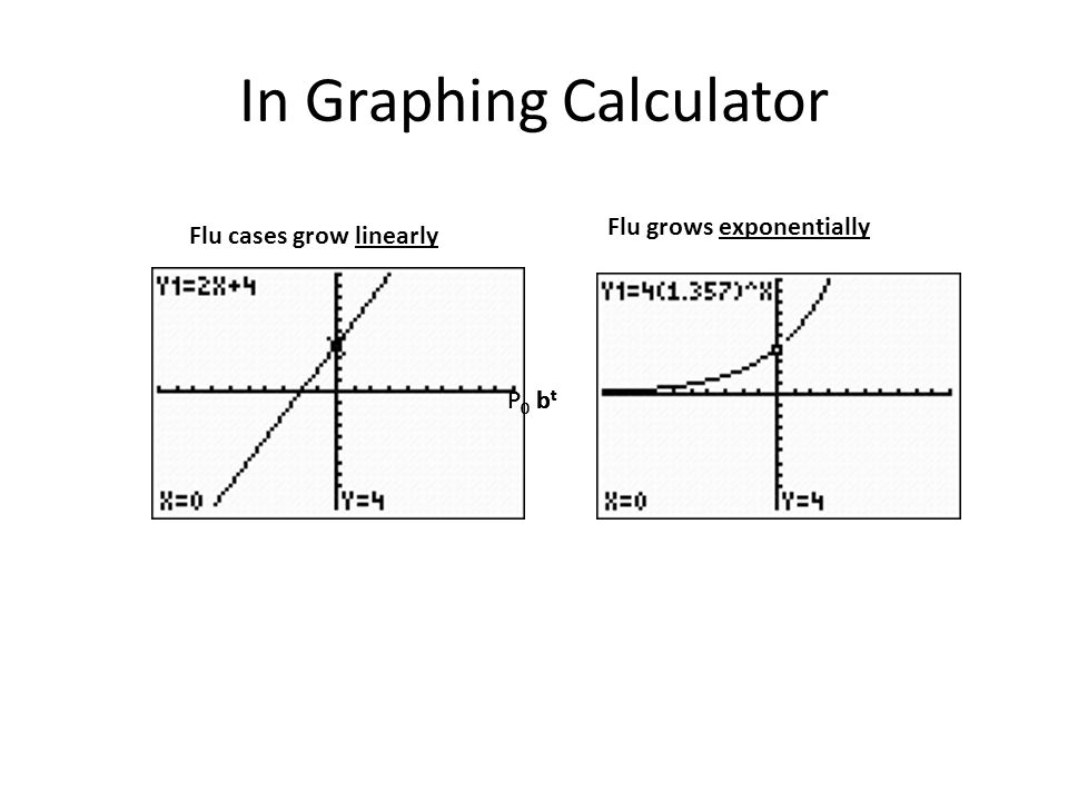 In Graphing Calculator