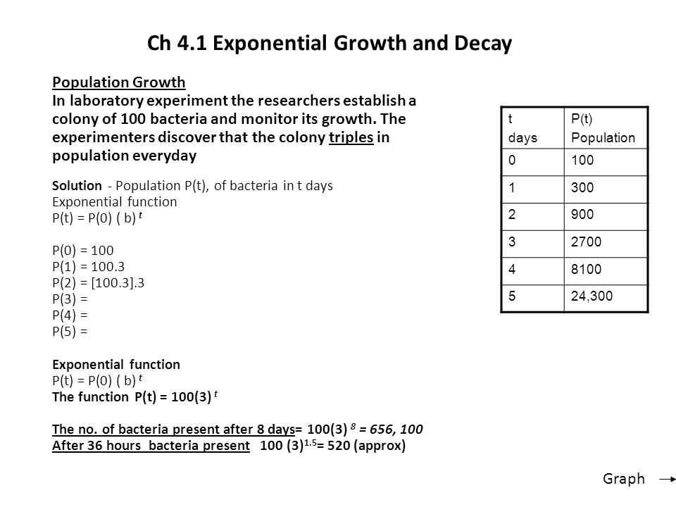 Ch 4.1 Exponential Growth and Decay