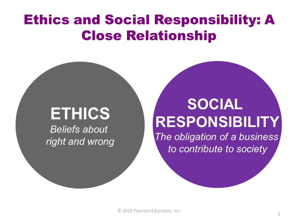 Ethics and Social Responsibility: A Close Relationship
