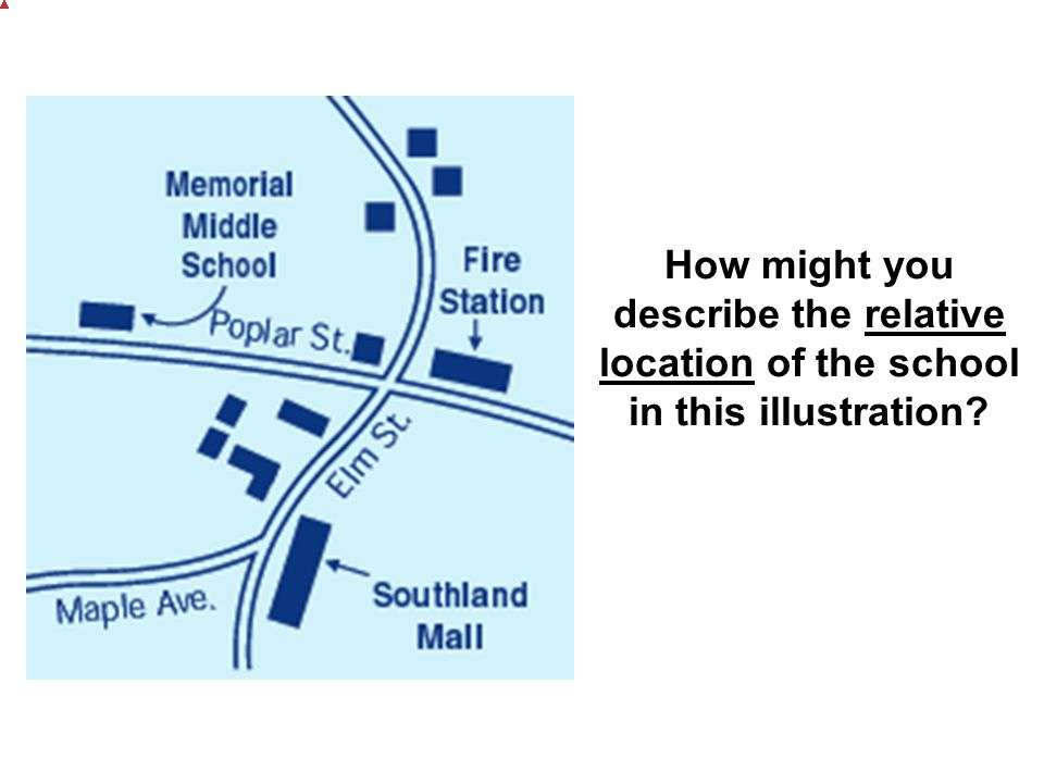How might you describe the relative location of the school in this illustration
