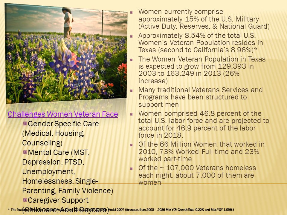 Challenges Women Veteran Face