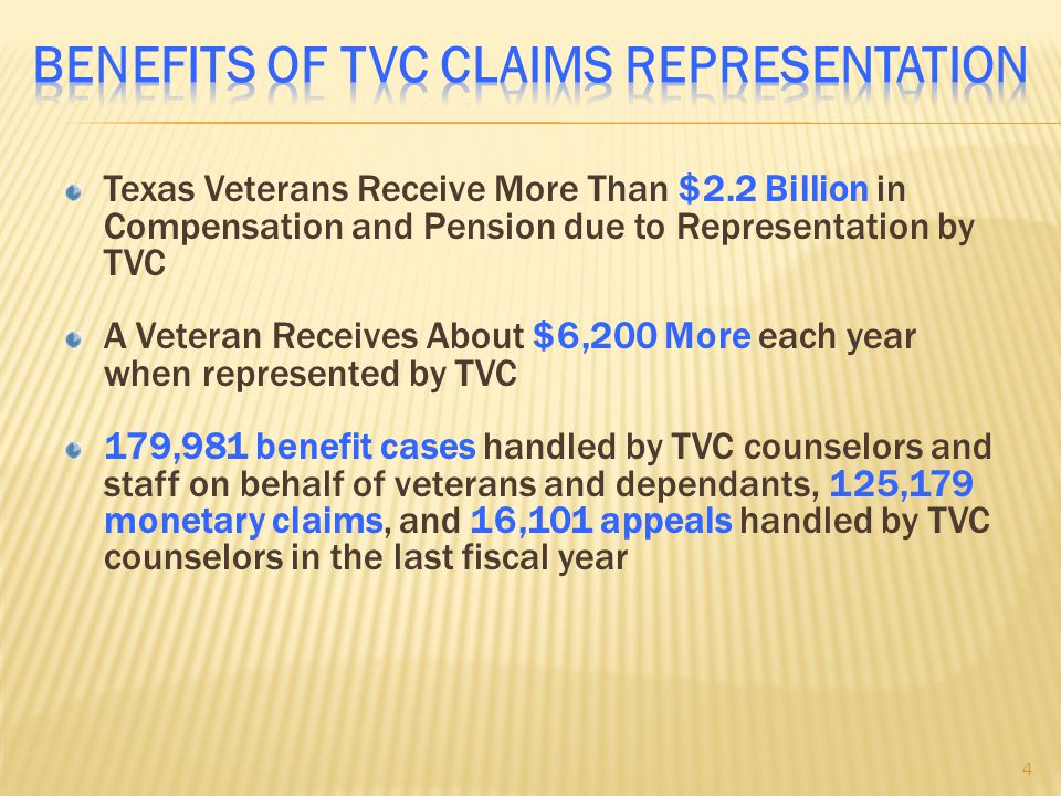 Benefits of TVC Claims Representation