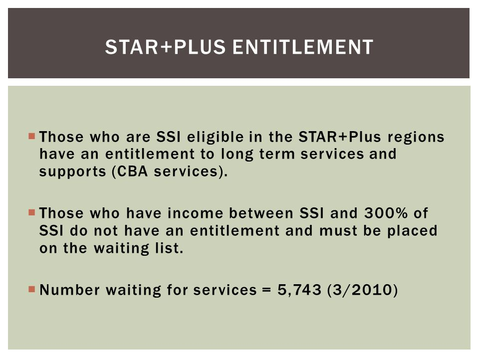 Star+plus entitlement